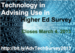 #AdvTech Use in #HigherEd Survey