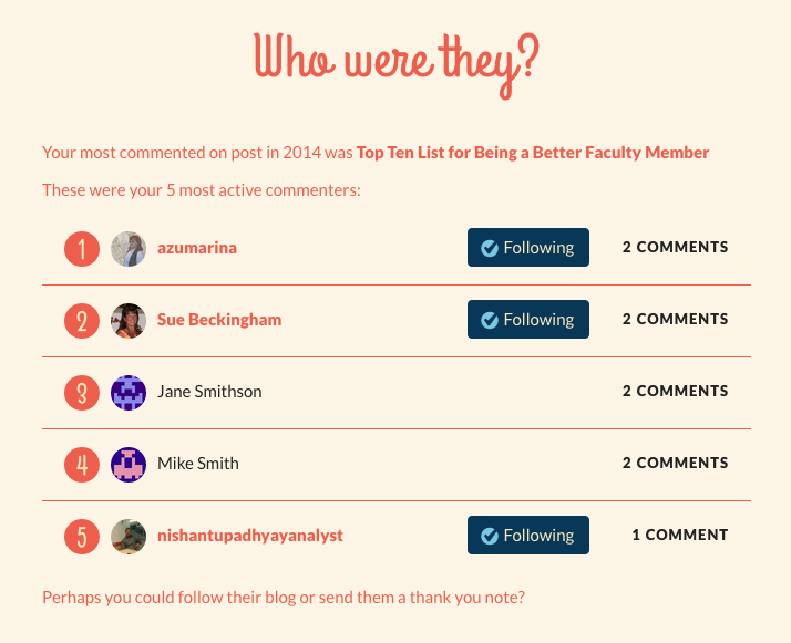 Top Commenters for 2014